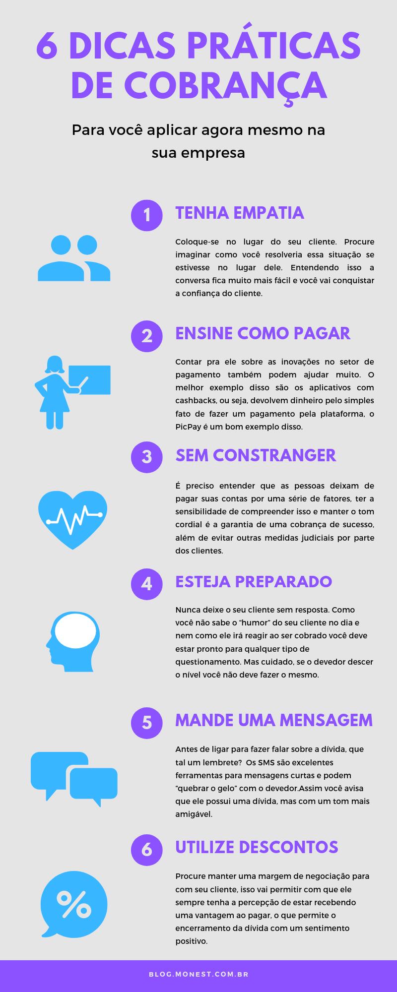 Infográfico com as 6 principais técnicas de cobrança
